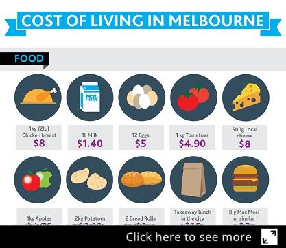COST_OF_LIVING-melbourne-prev.jpg