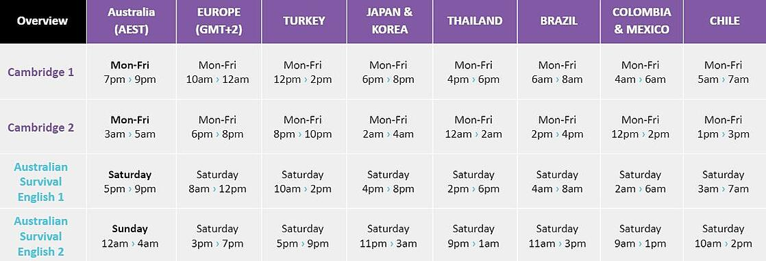 Online academy english timetable
